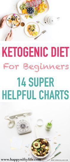 14 Keto Diet meal plan and food chart ideas to make losing weight easier. Here you will find infographics full of general facts about ketogenic diet, what foods to avoid and what to eat, as well as keto meal plans. #ketogenic #keto #healthyeating #weightloss
