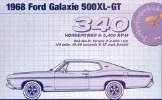 Ford Galaxie 500 XL-GT - Side View (1968)-ford-galaxie-500-xl-1968.jpg