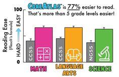 Next Generation Science Standards, Personal Goals, Science Art, 5th Grades, Big Picture, Guide Book, Public School, Maps, Homeschool