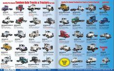 Vander Haag's, Inc. Tandem, Truck Parts, Tractors, Trucks, American, Twitter, Truck, Tandem Bikes