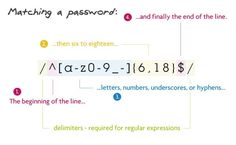 Regular expressions are a language of their own. When you learn a new programming language, they're this little sub-language that makes no sense at first glance. Juniper Networks, Regular Expression, Python Programming, Alphabet And Numbers, Design Development, User Interface, Web Design, Graphic Design, Language