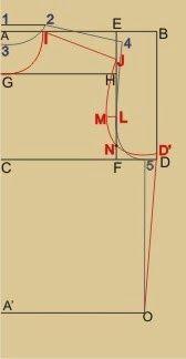 Continuação - Molde Básico da Blusa Feminina     Costas    Decote das Costas   A - 1 = 1cm (subir a partir do ponto A)   Trace uma pequena ...