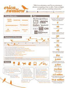 Erica Swallow's infographic resume por Jllonche - GRF Wiki