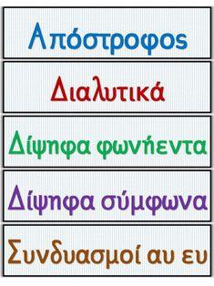 Αφίσες γραμματικής & ορθογραφίας για τις μικρές τάξεις του δημοτικού.… School Projects, Special Education, Teaching Resources, Advice, Classroom, Activities, Languages, Greek, Class Room