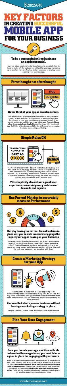 Roadmap to App Success - infographic