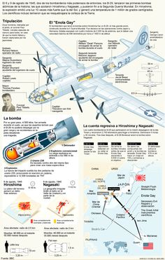 Hiroshima B-29 e bomba atômica.