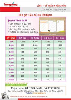 Báo giá in tiêu đề thư Bao, Periodic Table, Periotic Table