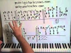 How To Play Jack And Diane Piano Lesson Shawn Cheek Tutorial