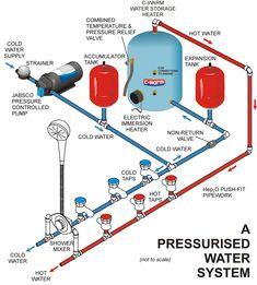 panasonic water heater installation manual