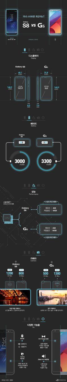 """""""국내 스마트폰 최강자는?"""" 갤럭시 S8 vs LG G6 스펙 비교 [인포그래픽] #phone / #Infographic ⓒ 비주얼다이브 무단 복사·전재·재배포 금지"""