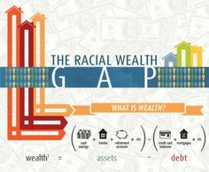 INFOGRAPHIC: The Racial Wealth Gap