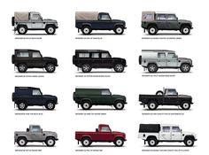 Land Rover Defender full  model range