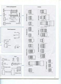 2-MAMIYA 645 PRO system - page two