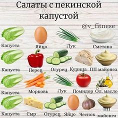 Discover recipes, home ideas, style inspiration and other ideas to try. Vegetarian Recipes, Cooking Recipes, Healthy Recipes, Sports Food, Good Food, Yummy Food, Easy Meal Prep, Russian Recipes, Proper Nutrition