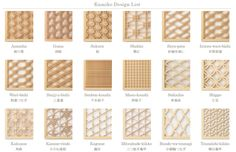 Kumiko: The exquisitely delicate side of traditional Japanese woodwork Japanese Joinery, Japanese Woodworking, Woodworking Joints, Learn Woodworking, Woodworking Techniques, Woodworking Furniture, Woodworking Projects, Japanese Furniture, Japanese Interior