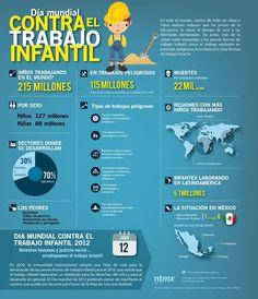 Día mundial contra el trabajo infantil #infografia #infographic