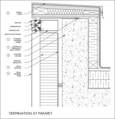 Curtain wall termination at roof parapet