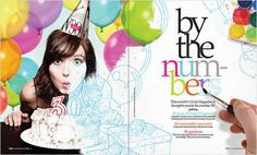 46 Creative Magazine Spread Design Layout Ideas For Your Page | Wedding Photography Design