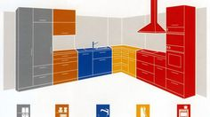 Having your kitchen and its contents organized in the right way can help make cooking go much more smoothly. Divide your kitchen into these five work zones to get the most out of its layout.