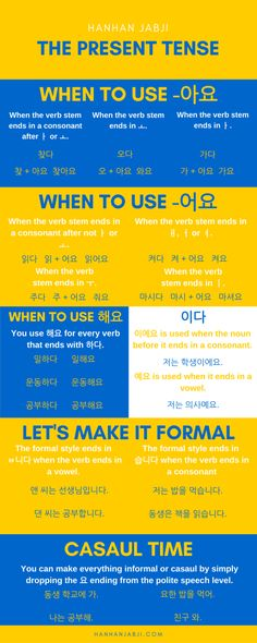 Learning how to conjugate verbs is a must when learning a language. We will explore the basic Korean verb tenses starting with the present tense. Korean Words Learning, Korean Language Learning, Learn A New Language, Korean Verbs, Korean Phrases, Learn Korean Alphabet, Learn Hangul, Korean Writing, Korean Lessons