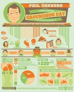 A Guide To Surviving Groundhog Day