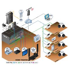 Home Theater Diagram 4