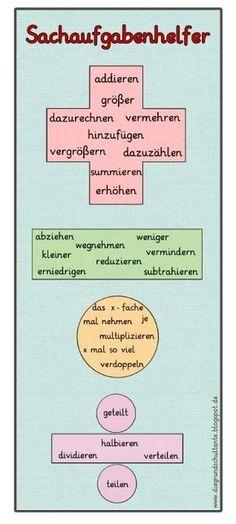 86 best Lernen images on Pinterest | Psychology, German language and ...