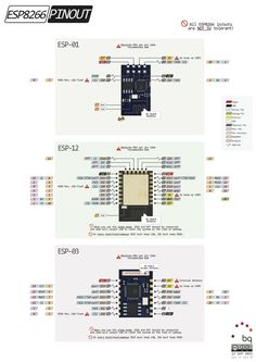 The ESP01, ESP12 and ESP03 are featured on the new pinout diagrams that show all pins, their functions and limits.