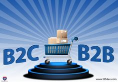 The Benefits of Automated eCommerce Order Fulfillment for B2C and B2B
