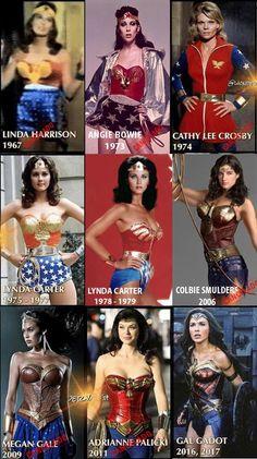 Wonder Woman actresses