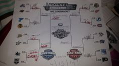 My revised NHL bracket, as of 5/1/14. Look at all those LOLs! (And, as much as I like you, Sharks, I had to say it. Look on the bright side, though--all those teams that blew a 3-0 series lead went on to win the cup eventually.)