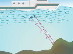 5 aplicaciones de las ondas sonoras