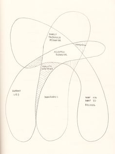 David Byrne's Hand-Drawn Pencil Diagrams of the Human Condition | Brain Pickings