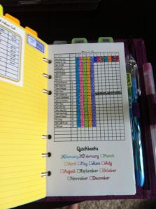 color-coded checklist for bills & lots more! She has some awesome ideas here. Check it out.