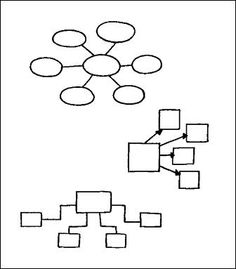 downloadable blank concept maps | Example 6-4: Samples of Concept Map Outlines (Print)