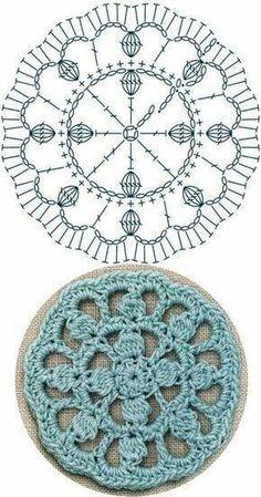No 34 starburst medallion lace crochet motifs 스타버스트 모티브도안 – Artofit Crochet Coaster Pattern, Crochet Mandala Pattern, Crochet Square Patterns, Crochet Diagram, Crochet Chart, Knitting Patterns, Crochet Flower Squares, Crochet Round, Crochet Flowers