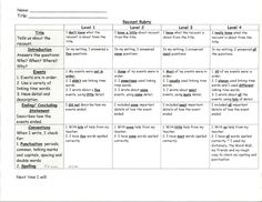 Miss Chittle's Class Blog: READING AND WRITING