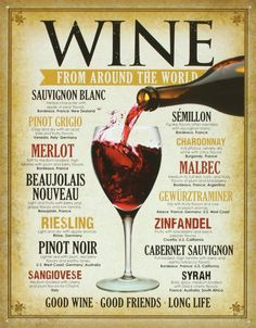 Wine From Around The World Tin Sign Good Wine Friends Good Life Merlot Syrah Guide Vin, Wine Guide, Wine Tasting Party, Wine Parties, Bar A Vin, Wine Education, Tips & Tricks, Vintage Wine, Retro Vintage