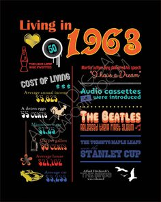 50th Birthday Poster. Just have to get facts for 1964 and use same idea