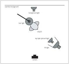indoor and outdoor lighting idea and diy democraciaejustica rh democraciaejustica org Lightning Diagram Lightning Diagram