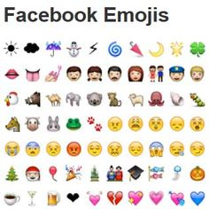 Facebook Answers Guide: New collection of emoticons and symbols ...