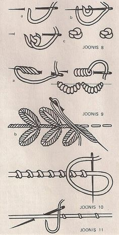 Silk Ribbon Embroidery Designs And Methods By Ann Cox Embroidery Stitches Adv. Embroidery Needles, Hand Embroidery Stitches, Silk Ribbon Embroidery, Crewel Embroidery, Embroidery Techniques, Cross Stitch Embroidery, Embroidery Designs, Embroidery Supplies, Flower Embroidery