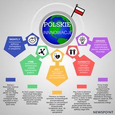 Razem z Digital University przygotowaliśmy infografikę prezentującą jedne z największych polskich innowacji. Przykłady pokazują, że mamy ogromny potencjał w wielu branżach!