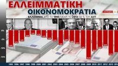 πιτσιρίκος | Ελλειμματική οικονομοκρατία