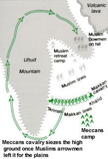 The Battle of Uhud, was fought on March 19, 625 (3 Shawwal 3 AH in the Islamic calendar) at the valley located in front of Mount Uhud, in what is now northwestern Arabia.The Battle of Uḥud was the second military encounter between the Meccans and the Muslims, preceded by the Battle of Badr in 624, where a small Muslim army had defeated a larger Meccan army.