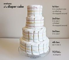 49 Ideas For Baby Shower Gifts Diy Diaper Cake Tutorial Gateau Baby Shower, Deco Baby Shower, Bebe Shower, Baby Shower Cakes, Baby Shower Parties, Baby Boy Shower, Baby Party, Diaper Cakes Tutorial, Diy Diaper Cake