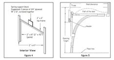 Gliderol Sectional Overhead Door Technical Drawing