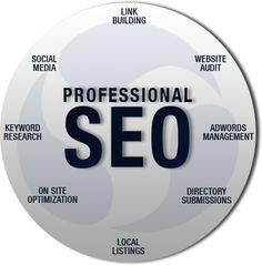 http://www.seoprosla.com/ Launch Alert CMS platform #mobilewebdesign   #wordpress  #customdesign #seoprosla @seoprosla #seoservices