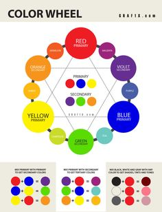 Color psychology meaning of Color Mixing Guide, Color Mixing Chart, Palette Pastel, Blue Colour Palette, Red Color, Hair Color, Psychology Meaning, Color Psychology, Psychology Studies