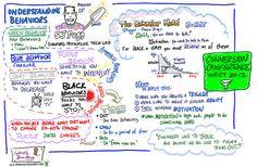 Capture of Keynote presentation by BJ Fogg on Understanding Behavior at Conversion Conference West 2012